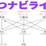 【動画】やつナビライブ vol.2「八ヶ岳移住の形態と物件タイプ」